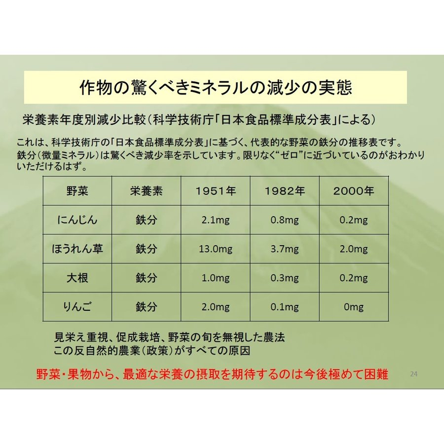 REALケイ素 Z-teraスーパーシリカエナジー ミネラル濃縮溶液 健康美容の基 デトックスサプリメント|ichigo-japan|07