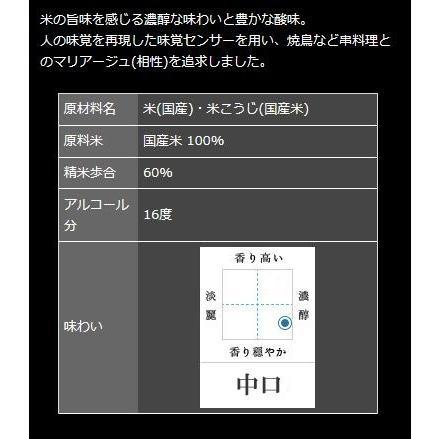 玉乃光 純米吟醸 94(きゅうじゅうよん) 720ml 焼き鳥に合う日本酒|ichikawa-saketenn|02