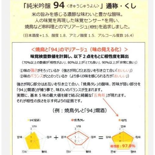 玉乃光 純米吟醸 94(きゅうじゅうよん) 720ml 焼き鳥に合う日本酒|ichikawa-saketenn|04