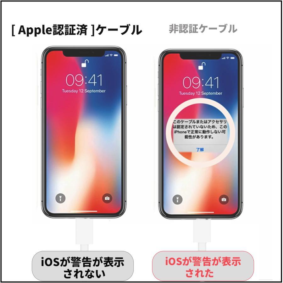 [ Apple認証済 ] 短い Lighting ケーブル FSC iPhone 充電ケーブル アップル認証 Apple iPhone 12 / iPhoneX 等 対応 10cm /20cm /30cm/ 50cm|iine-iishouhin|05