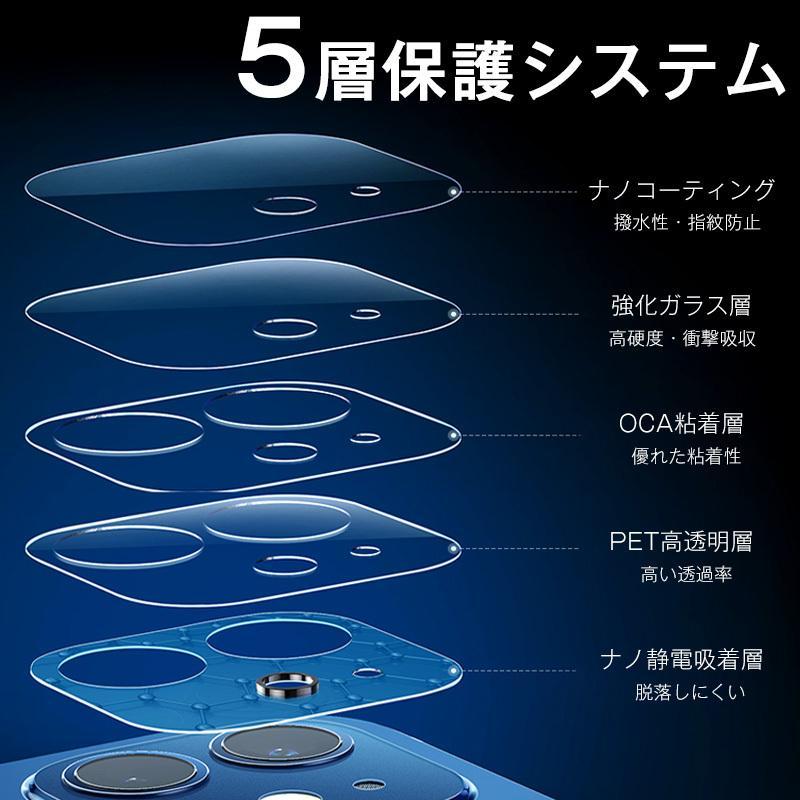 iPhone 12 mini/12/12 Pro/12 Pro Max/11/11 Pro/11 Pro Max カメラレンズ 液晶保護フィルム レンズカバー クリア 全面保護 液晶保護シート 防気泡 防汚コート|importitem|08