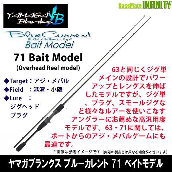 ●ヤマガブランクス ブルーカレント 71 ベイトモデル