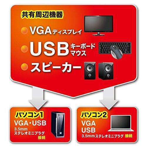 サンワサプライパソコン切替器USBノートPCにも対応自動ケーブル一体型2:1コンパクトSW-KVM2AUUN iniper-86 03