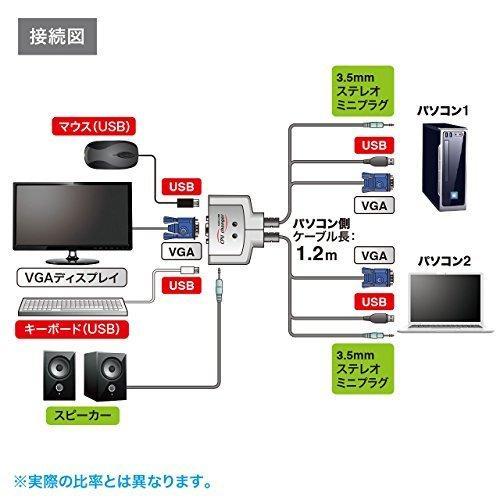 サンワサプライパソコン切替器USBノートPCにも対応自動ケーブル一体型2:1コンパクトSW-KVM2AUUN iniper-86 04