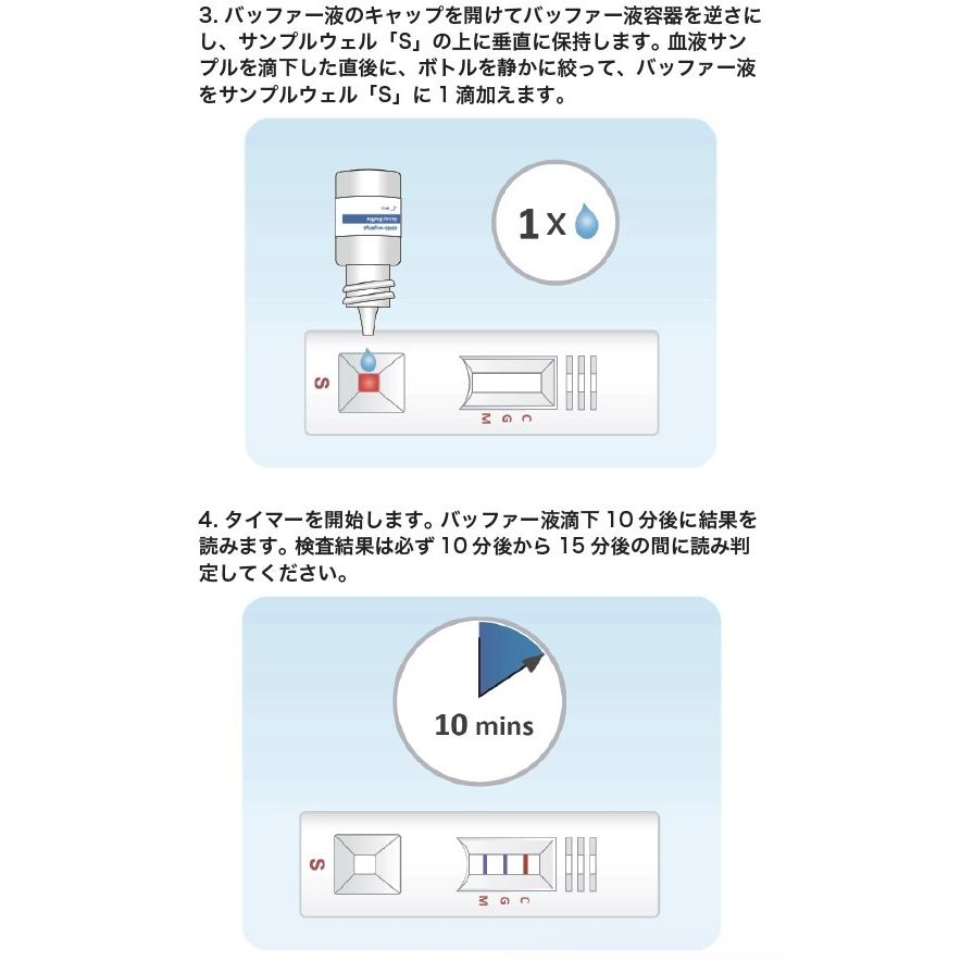 【25個入】 新型コロナウイルス COVID-19 抗体検査キットIgM/IgG 混合検査【送料無料】|inlabtech|03