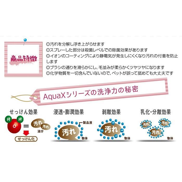Aqua-X ペットお手入れ用スプレー【250ml】 innocent-coltd-y 02