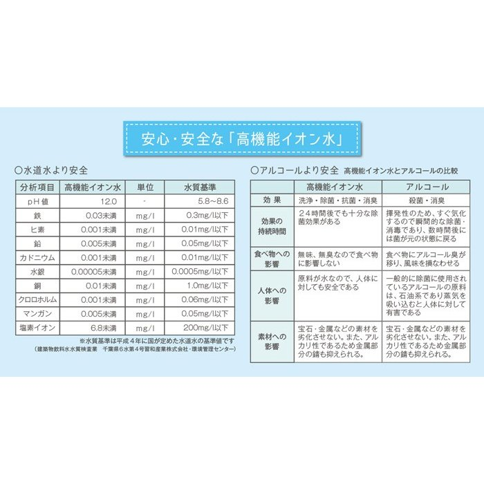 Aqua-X ペットお手入れ用スプレー【250ml】 innocent-coltd-y 04
