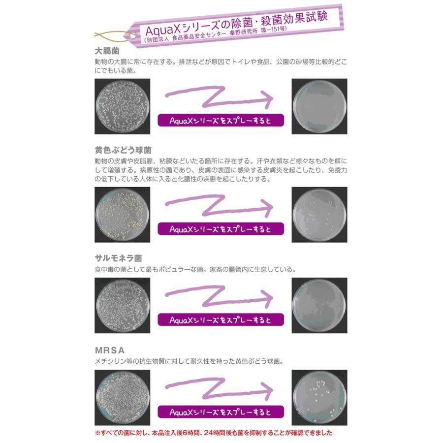 Aqua-X ペットトイレ専用スプレー【250ml】|innocent-coltd-y|03