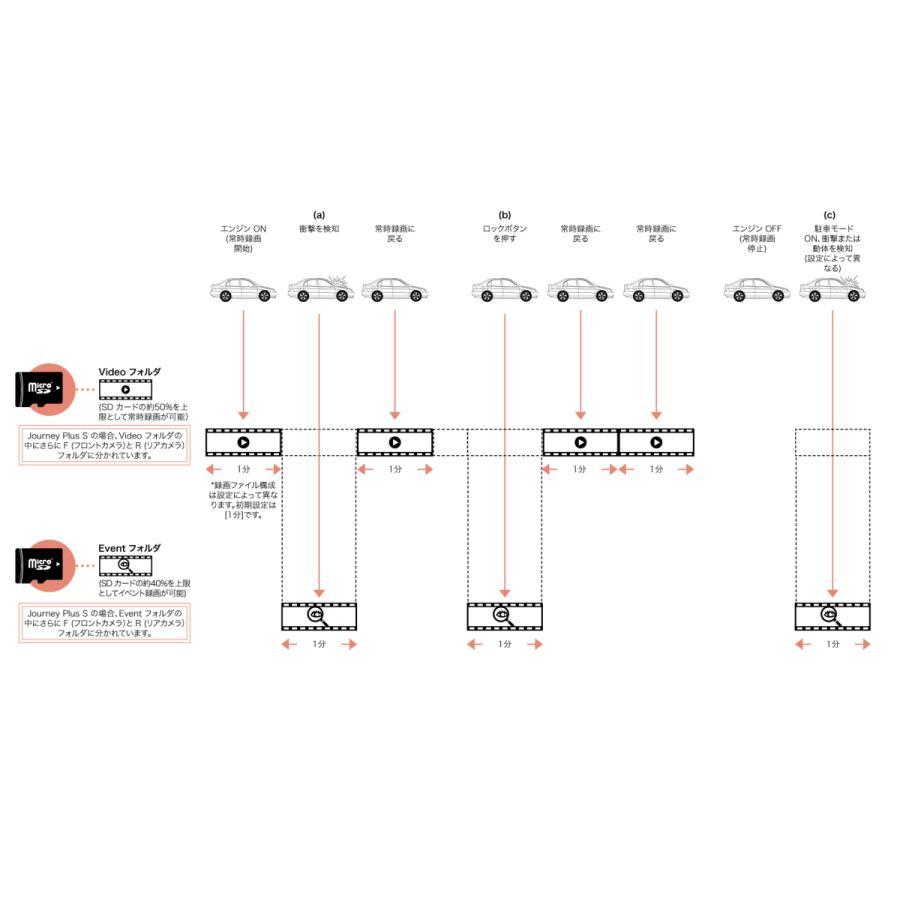 innowa Journey Plus S 次世代の無線LAN対応ドライブレコーダー(リアカメラ付) シガープラグモデル 32GBSD|innowa|16
