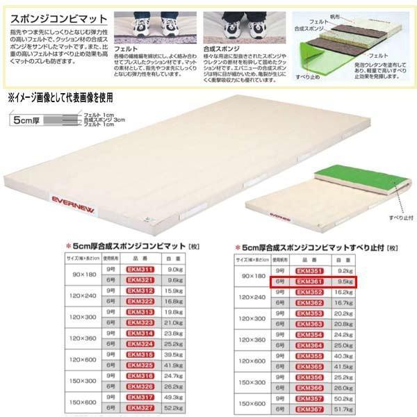 エバニュー 5cm厚合成スポンジコンビマットすべり止付 EKM361 幅90×長180cm 6号帆布