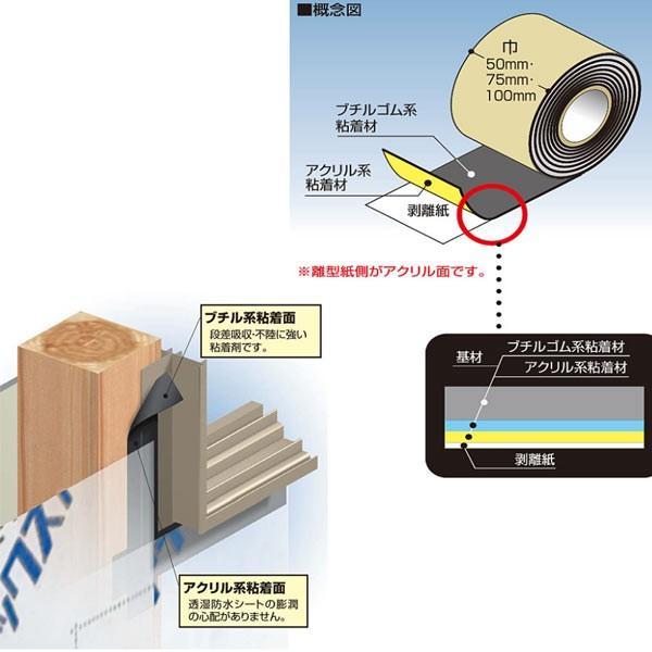 フクビ ハイブリッド防水テープ75W 両面タイプ 巾75mm×巻長20m×厚さ0.4mm FHB75W 12巻入