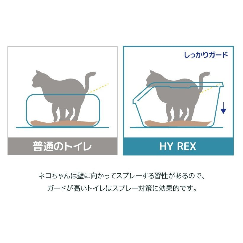 (OFT) HY REX ハイレックス【送料無料(北海道・沖縄・離島等除く)】 [大型 大きい 猫 ネコ ねこ トイレ 多頭 ビッグ 大容量 オープン おしゃれ 人気]|ip-plus|04