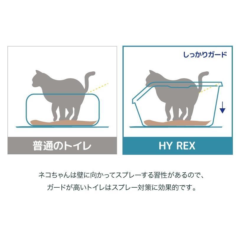 (OFT) HY REX ハイレックス【送料無料(北海道・沖縄・離島等除く)】 [大型 大きい 猫 ネコ ねこ トイレ 多頭 ビッグ 大容量 オープン おしゃれ 人気]|ip-plus|05