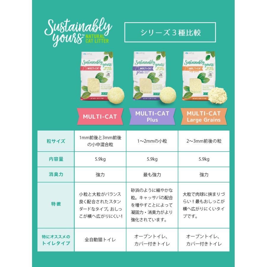 (OFT) サスティナブリーユアーズ MULTI-CAT Plus 5.9kg (猫砂 固まるタイプ 小粒 穀物系 トウモロコシ キャッサバ 脱臭 消臭 凝固 おすすめ)|ip-plus|10