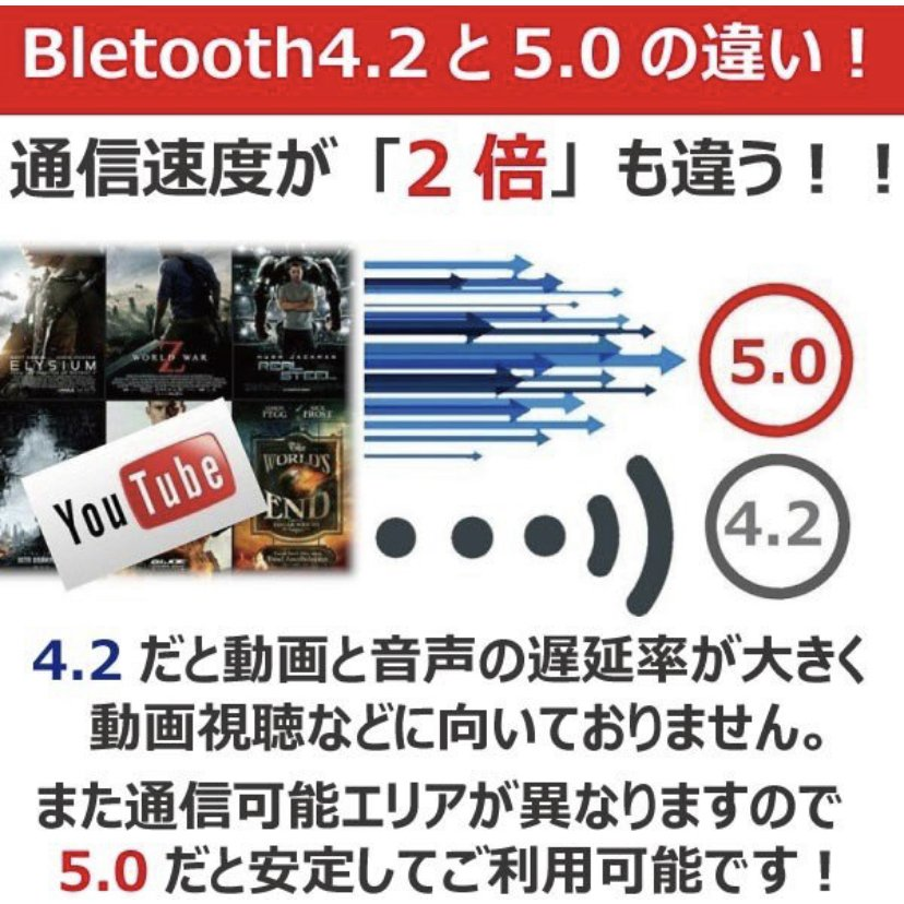 Bluetooth イヤフォン i7S バッテリー内蔵 充電ケース付き ワイヤレス イヤホン android Apple iPhone X 7 8 6S PLUS 2021年版 ワイヤレス ippachi 09