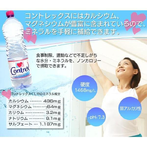 効果 コントレックス コントレックスの20の効果や副作用!栄養成分も検証