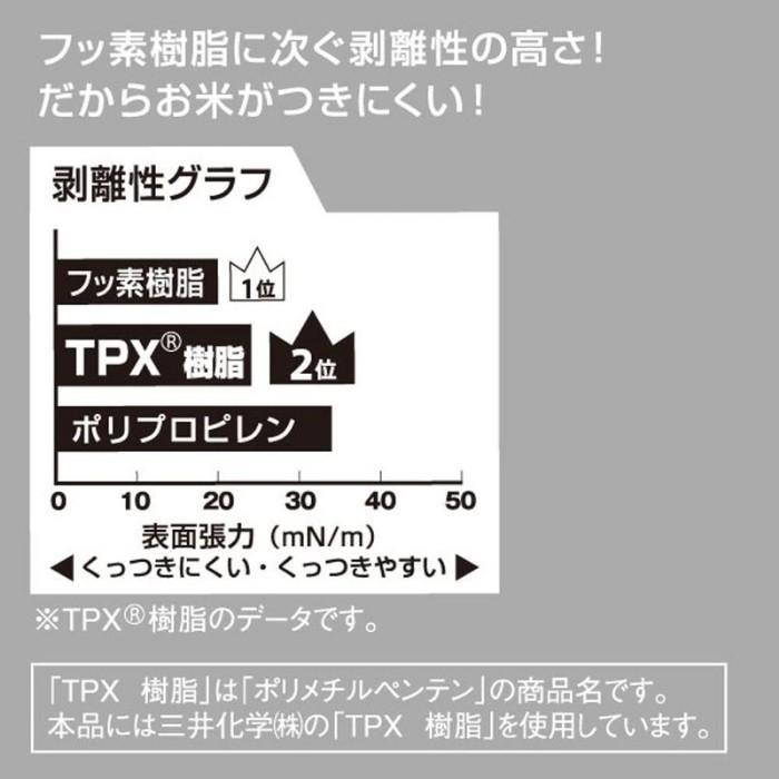 マーナ MARNA 立つ しゃもじ プレミアムクリア TPX Standing Rice Scoop 食器洗い乾燥機OK|irodorikukan|05