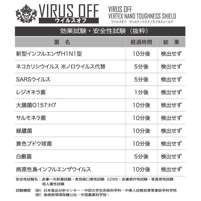 ウイルスオフ VERTEX ナノタフネスシールド 100ml 10本セット 家庭用 除菌 マスク 除菌剤 ウイルス対策 消臭 スプレーボトル 除菌スプレー アルコールフリー isfactory 10