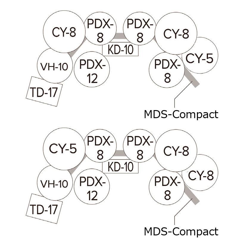 (あすつく対象)RolandTD-17KV-S カスタム VハイハットVH-10/3シンバル アップグレードキットVer4 DAPスターターパック SELVAマットセット(YRK)|ishibashi|04