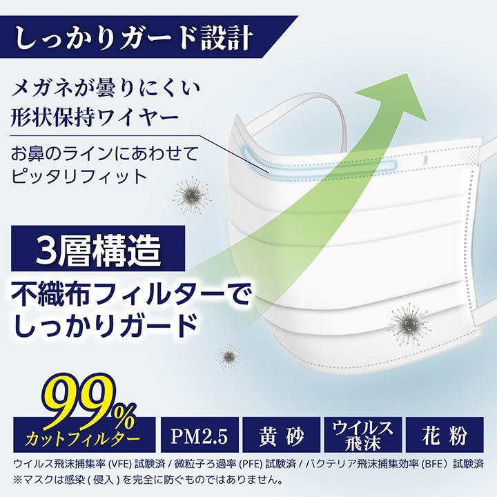 マスク 不織布 ふつうサイズ 50枚 立体型不織布マスク 3層構造 使い捨てマスク 白 ホワイト 大人用 ISDG 医食同源 ishokudogen-store 04