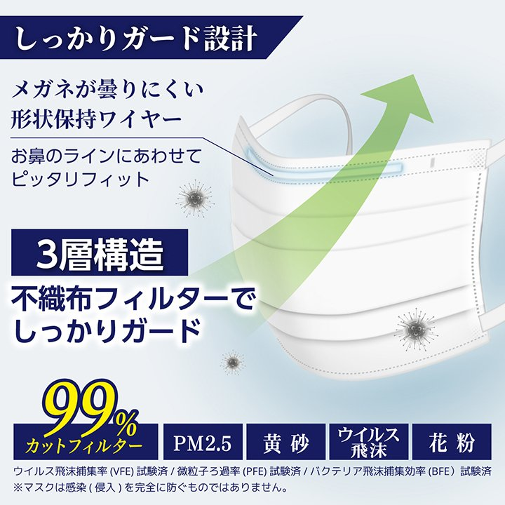 マスク 不織布 キッズサイズ 50枚 子供用 立体型不織布マスク 3層構造 使い捨てマスク ISDG 医食同源|ishokudogen-store|04