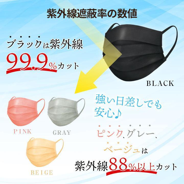 【40枚】スパンレース不織布マスク 大容量 スパンレース スパンマスク 不織布 艶マスク 使い捨て カラーマスク オシャレ マスク 三層 個包装 99% 大人用|ishokudogen-store|09