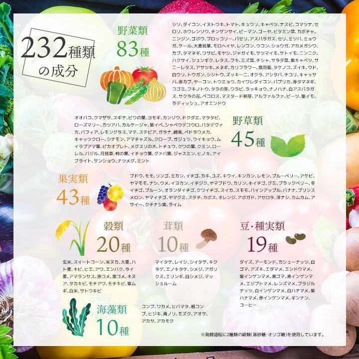 ダイエット サプリ サプリメント 直行便 60粒 30日分 コレウスフォルスコリ 植物酵素|ishokudogen-store|07