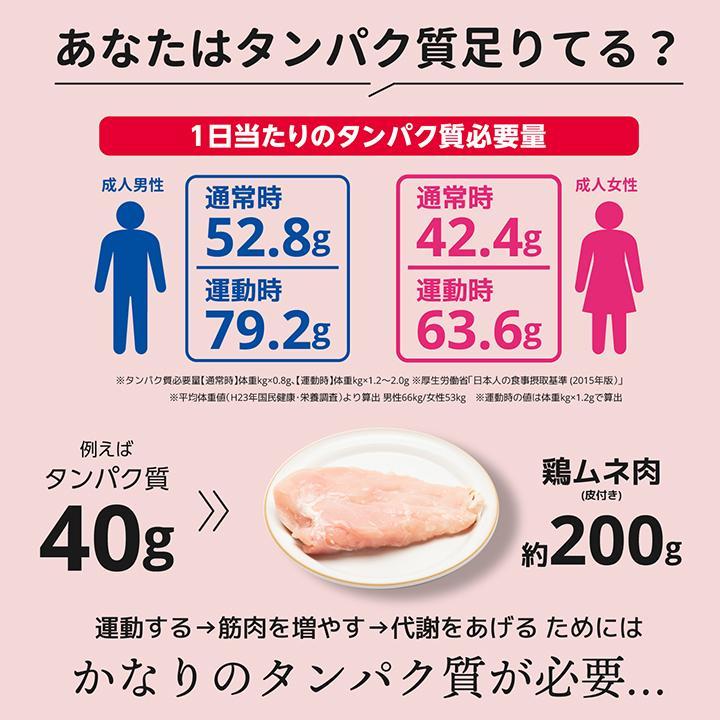 ホエイ プロテイン 苺 BMS WHEY PROTEIN 100 いちごスムージー風味 900g 30日分 あまおう タンパク質 女性 ISDG 医食同源ドットコム|ishokudogen-store|06