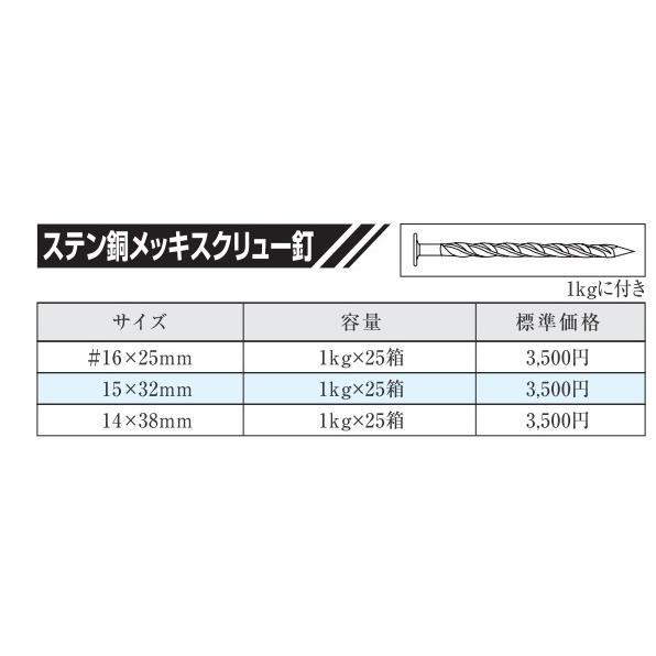 の 1kg 銅 価格 » 非鉄金属市場価格