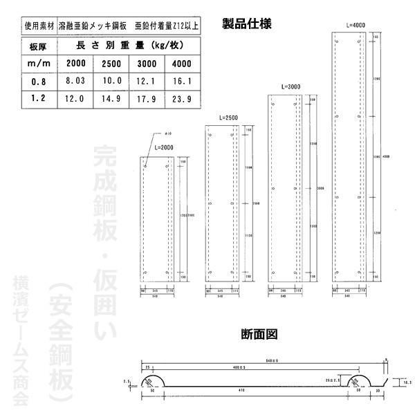 鉄板 規格 敷 サイズ表