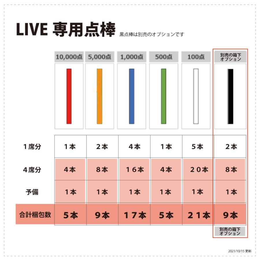 点数表示 全自動麻雀卓 MJ-REVO LIVE 座卓 28ミリ 3年保証 静音タイプ|jantaku|13