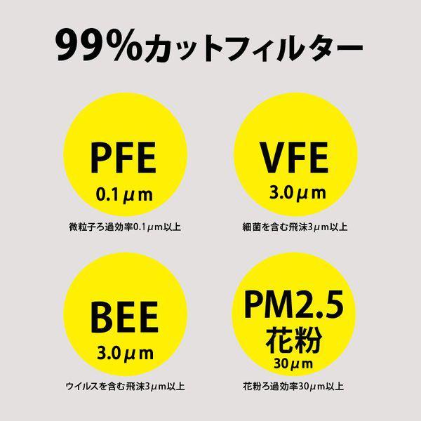 接触冷感  マスク 冷感 不織布 ひんやり 個別包装 夏 涼しい 使い捨て 夏マスク 涼感 立体三層構造 飛沫 花粉 99%カット 50枚入り|janthina|03
