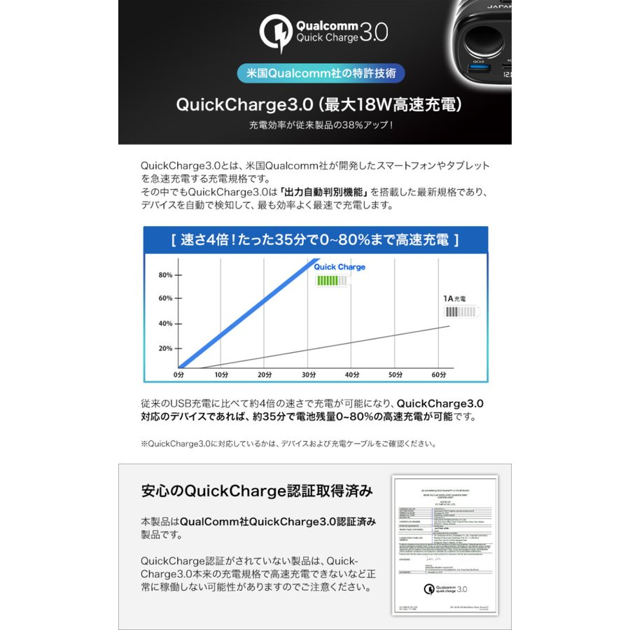 Quick Charge 3.0 カーチャージャー 増設 シガーソケット 2連 急速 type-c USB PD 延長 車載 車 充電器|japanave-y-shop|04