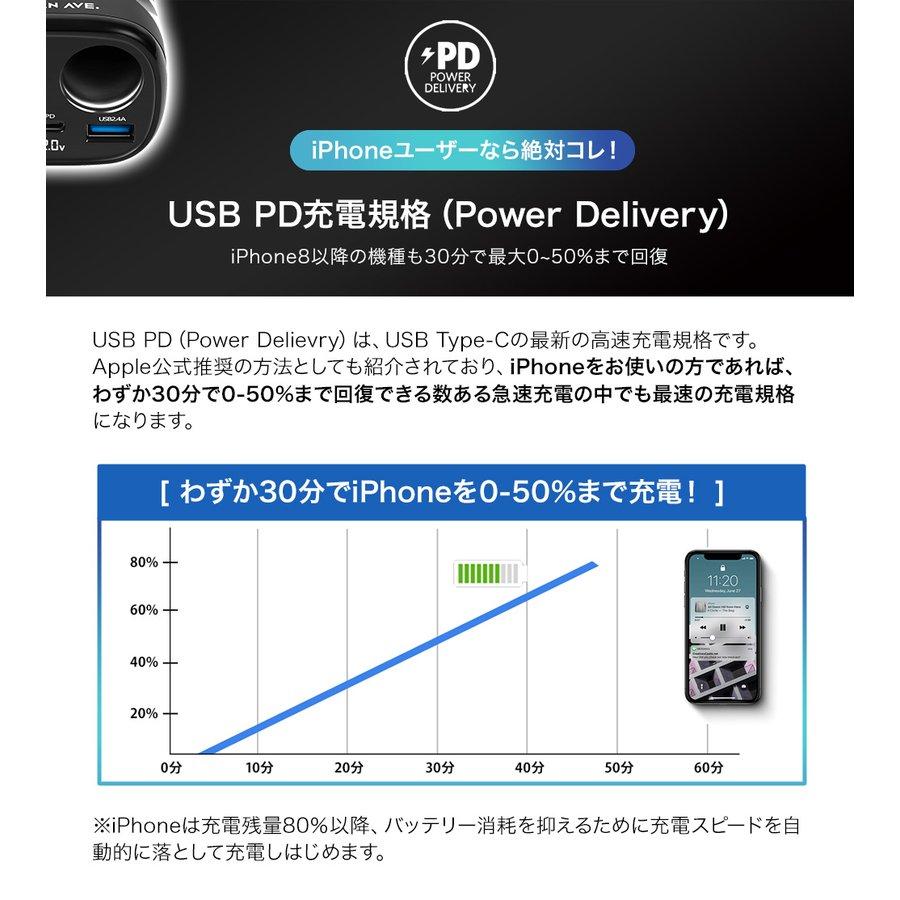 Quick Charge 3.0 カーチャージャー 増設 シガーソケット 2連 急速 type-c USB PD 延長 車載 車 充電器|japanave-y-shop|05