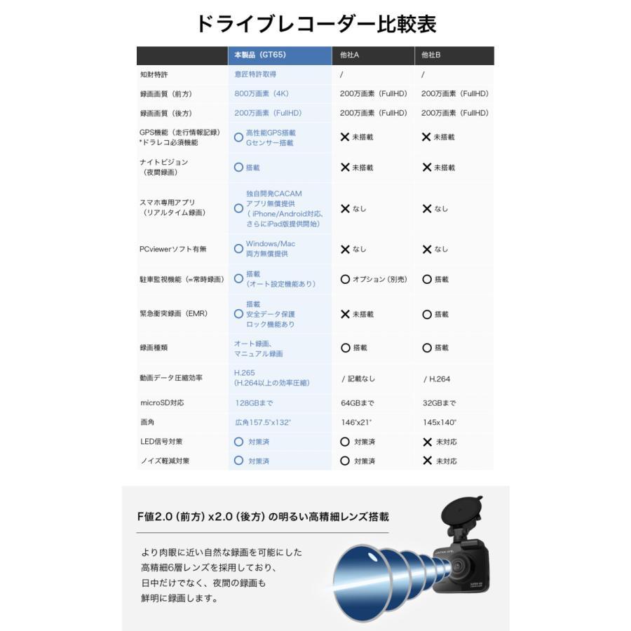 ドライブレコーダー 4K搭載 800万画素 前後カメラ 2160P ドラレコ 車載 カメラ 高画質 車 GPS wifi対応 後方 japanave-y-shop 05