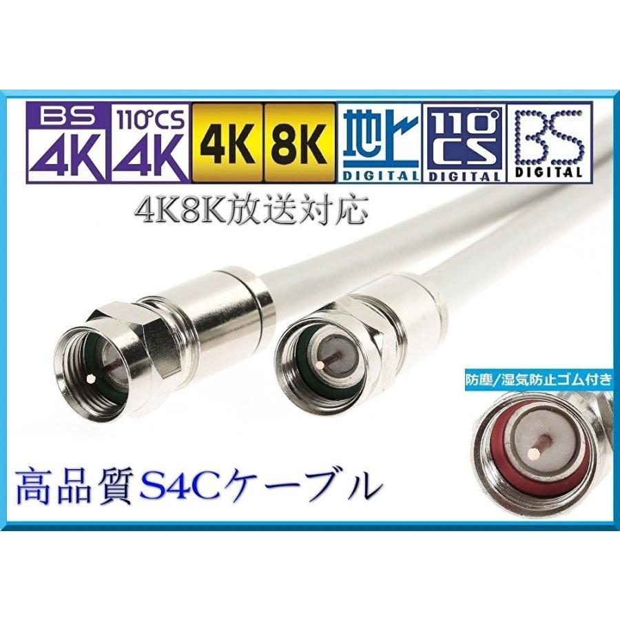 [国内製造]アンテナケーブル 10m 4K8K対応 軟式同軸S4CFB 地デジ/BS/CS/CATV対応 他社にない湿気侵入防止リング付き|jasuto-besuto