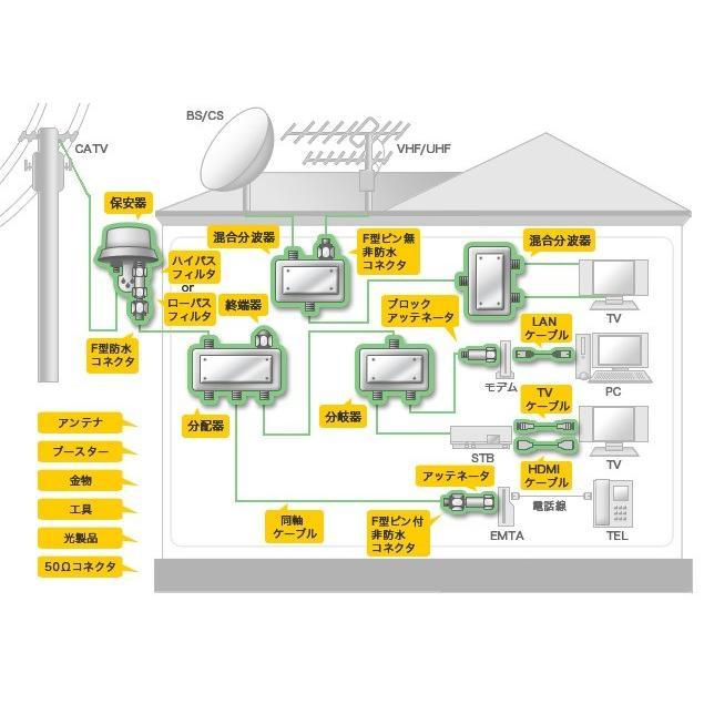 [国内製造]アンテナケーブル 10m 4K8K対応 軟式同軸S4CFB 地デジ/BS/CS/CATV対応 他社にない湿気侵入防止リング付き|jasuto-besuto|04