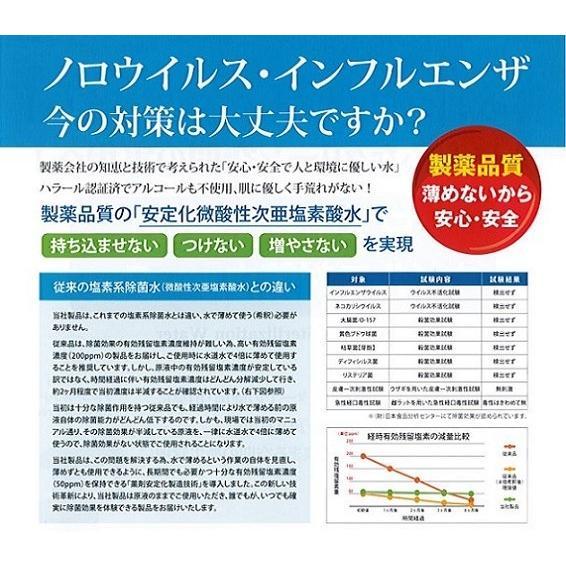 「日本中央製薬のウイルス対策ウォーター」5lテナー容器 (ハラール認証済み)|jcp-healthy-life|04