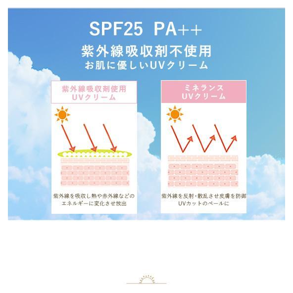 ミネランス UVクリーム SPF25 PA++ 30ml jes-mineral-honpo 07