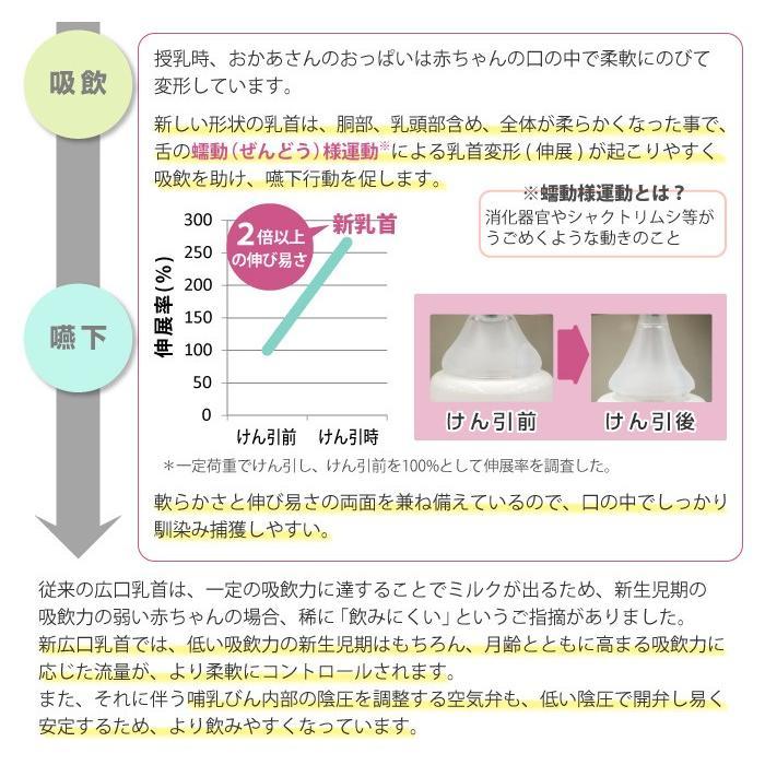 哺乳瓶 広口タイプ プラスチック製 PPSU 160mL 日本製 ジェクス チュチュ ChuChu|jex|09