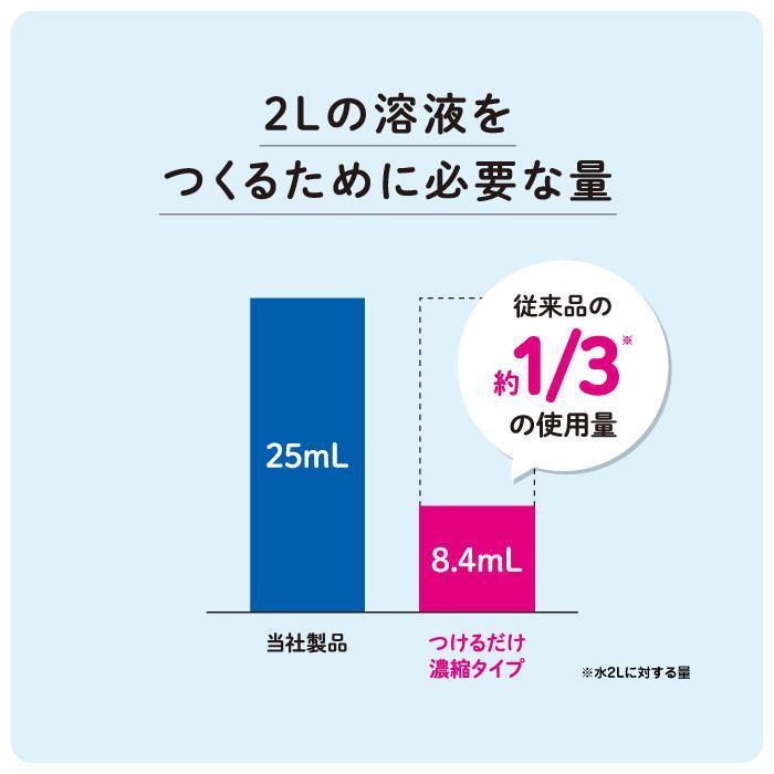 つけるだけ 濃縮タイプ 400mL チュチュ ジェクス 次亜塩素酸ナトリウム製剤 24時間有効 日本製 [3月新発売]|jex|05