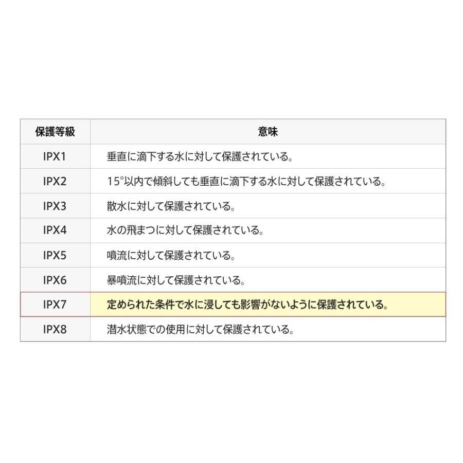ReOra 旧アドワン 電動歯ブラシ UV除菌機能  ホワイトニング 音波歯ブラシ プレゼント 防水機能 ハブラシ 宅配便 |jirits|12