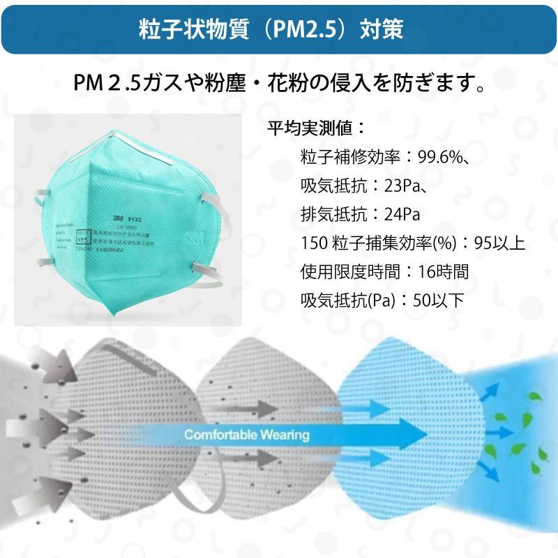 医療用マスク 3M 9132 マスク N95 折りたたみ式 防護マスク 5枚入り 新品 個別包装品 送料無料  即納 「正規保証」緊急入荷 joso 03