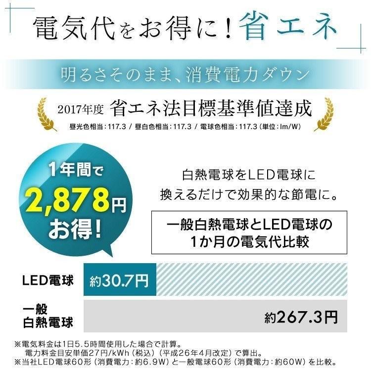 電球 LED 種類 口金 E26 60W相当 60W 広配光 60形相当 10個セット アイリスオーヤマ 昼光色 昼白色 電球色 LDA7D-G-6T62P LDA7N-G-6T62P LDA7L-G-6T62P|joylight|10
