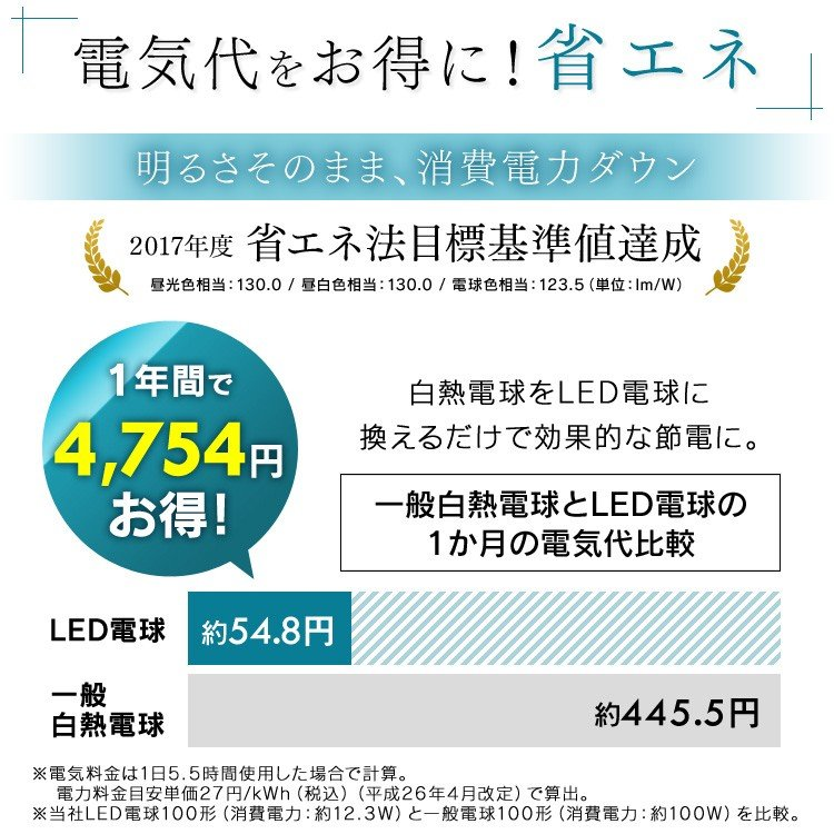 電球 LED 種類 口金 E26 100W 広配光 2個セット 100W相当 100形相当 昼光色 昼白色 電球色 アイリスオーヤマ LDA12D-G-10T62P LDA12N-G-10T62P LDA12L-G-10T62P joylight 10