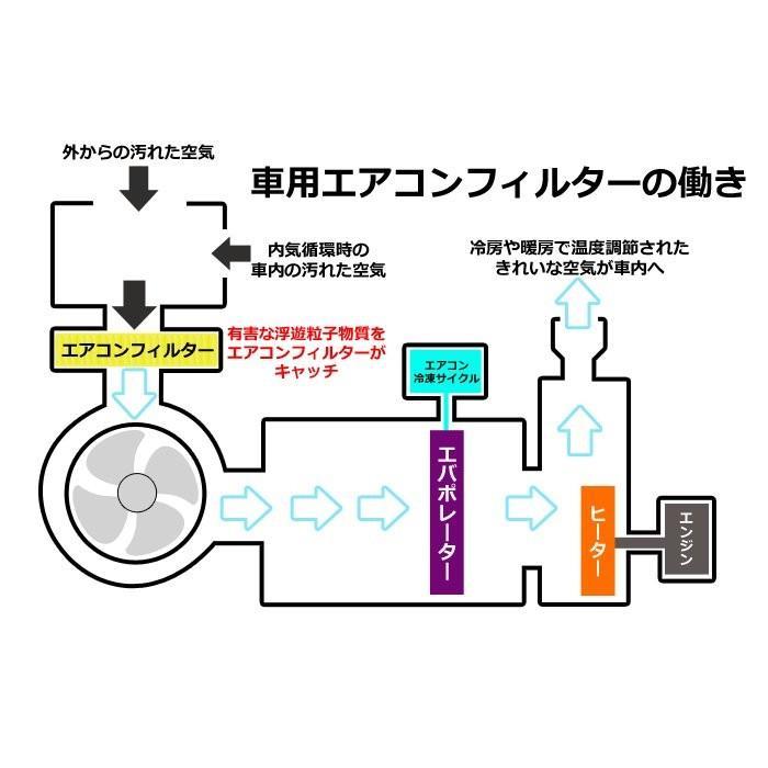 エアコンフィルター アウディ ベントレー A4 A5 Q5 Q7 S4 S5 ベンテイガ FP31003 ウイルス 抗菌|jpitshop|05