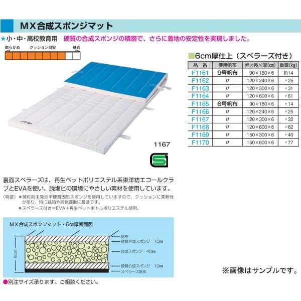 フラップ 学校 体育 体操マット MX合成スポンジマット 6号帆布 120×300×6cm 1167 <2019NP>