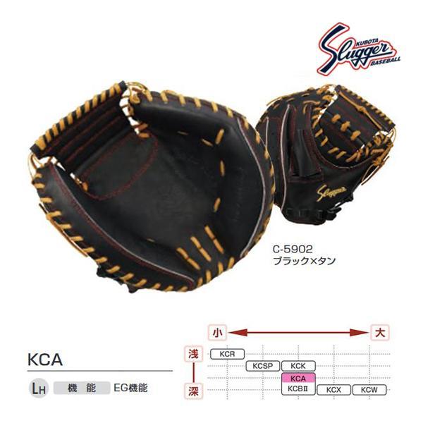 クボタスラッガー 野球 硬式用キャッチャーミット ブラック×タン KCA-C-5902 <2020NP>