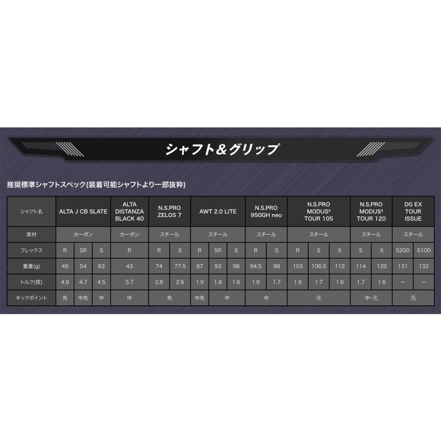 PING ピン G425 アイアン NS.950GH neo スチール 5本セット 6-PW(左右選択可) ネオ 日本仕様 グルッペ JUKO.IN GOLF ポイント10倍 juko-in 08