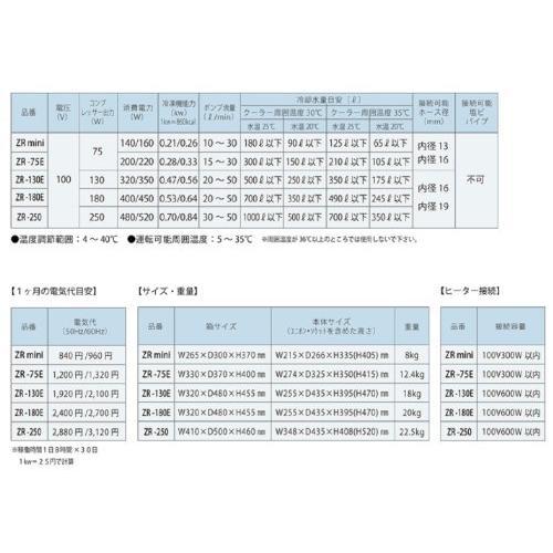 ゼンスイクーラー ZR-mini kaeido-honten 03